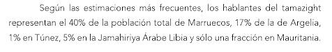 El bereber (tamazight) aún se habla en el norte de África