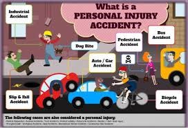 what is Personal Injury