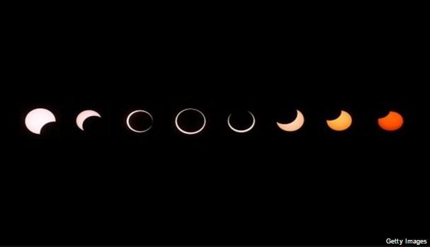 Proses terjadinya gerhana Matahari Total.