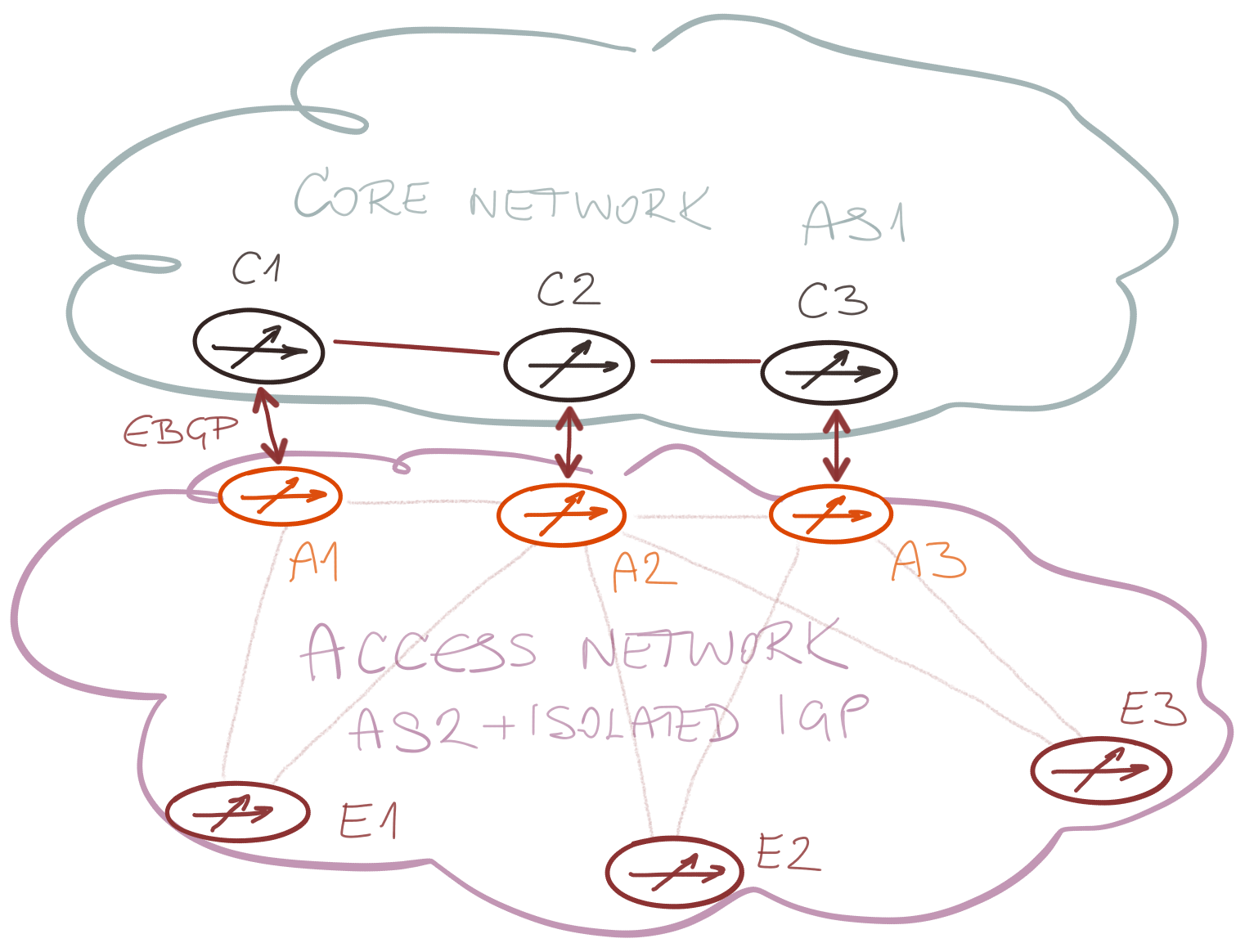 Optimal Inter-AS Routing Challenge « ipSpace net blog