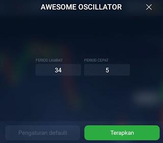 cara setting indikator awesome oscillator