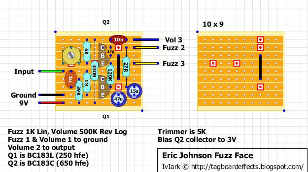 eric johnson wiring schematic