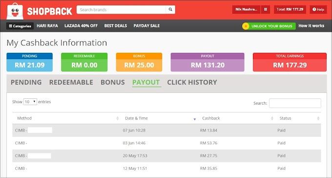 Dapat Bonus RM400 : Syok Giler Dapat Duit Raya Dengan ShopBack!