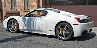 Harga Mobil Ferrari Terbaru Mei 2017