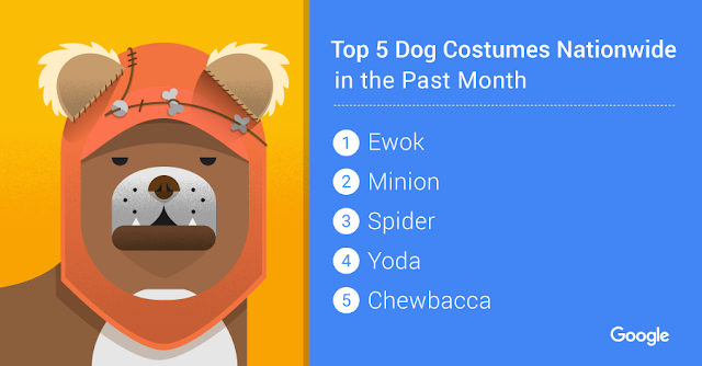 Beutler_GS_trend-list_Oct28_dogcostume_FB.png