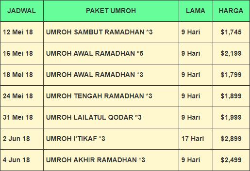 Paket Umroh Ramadhan 2018 Murah Hanya Disni !