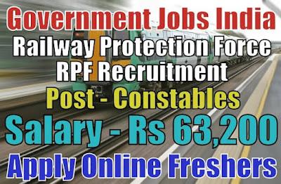 Railways RPF Recruitment 2019