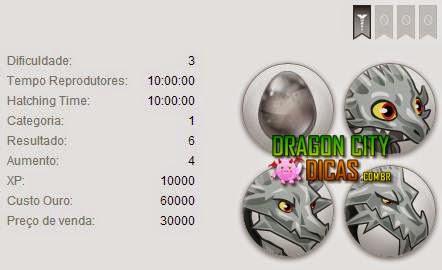 Dragão Metálico ( Metal Dragon )