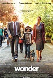 Full Movie: Wonder HD Quality (Download Mp4 Videos)