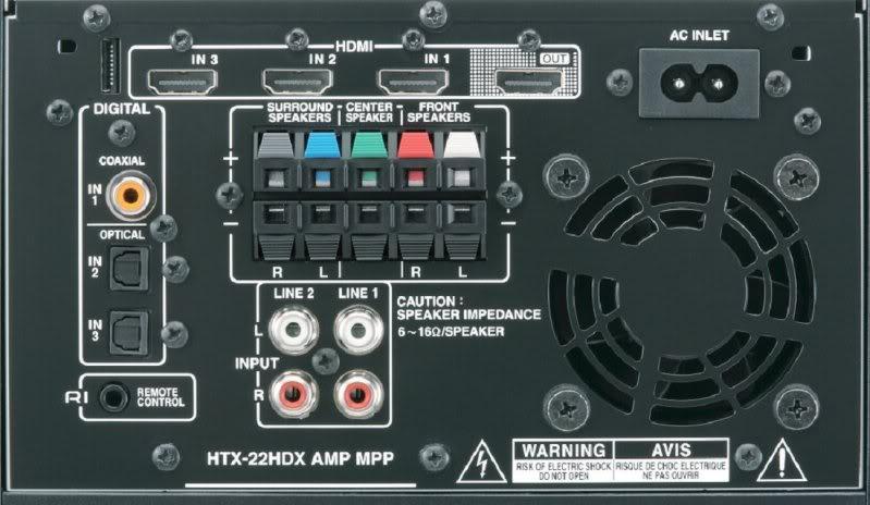 Surround Sound Hook Up Diagram
