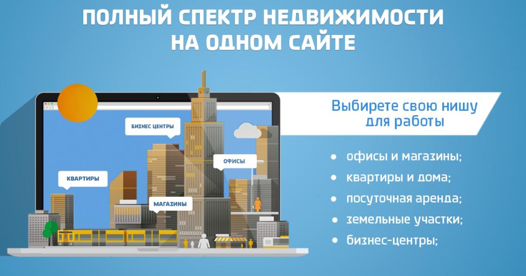 Особенности продвижения сайта недвижимости строительная компания гуд вуд сайт