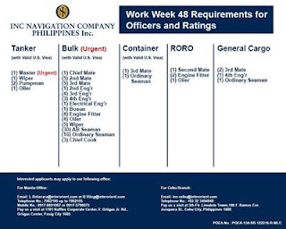 SEAMAN JOB Available hiring for Filipino seaman crew join on tanker, bulk carrier, container, RORO, general cargo ship deployment December-January 2019