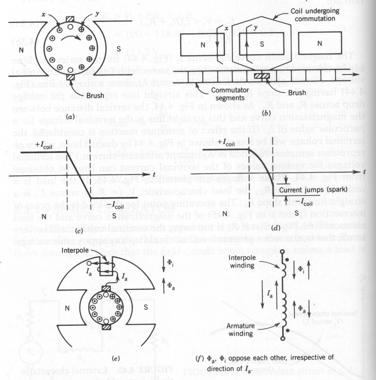 Engineering Student Interpoles Or Commutator Poles