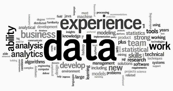 Big Data and Hadoop Outsourcing