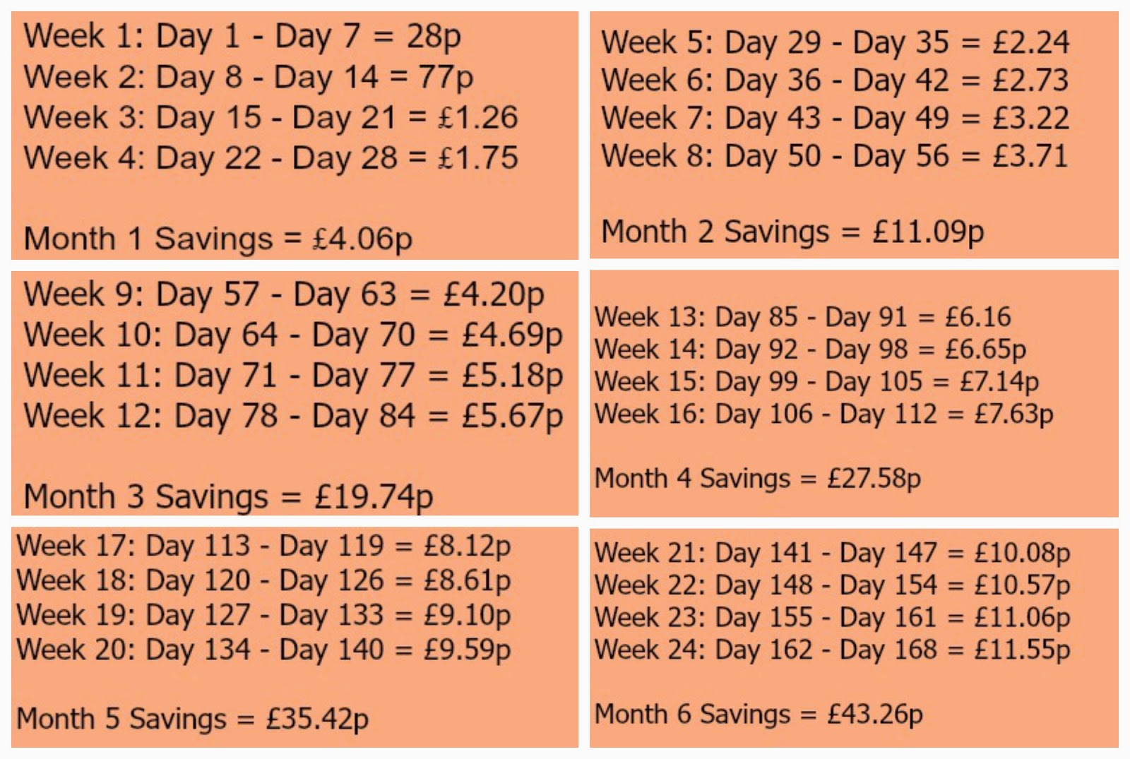 365 money challenge savings charts