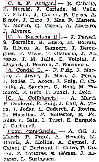 Listado 7 de los equipos de 1ª Categoría B de 1961