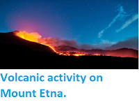 http://sciencythoughts.blogspot.co.uk/2015/05/volcanic-activity-on-mount-etna.html