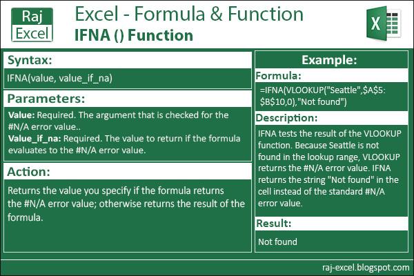 Raj Excel