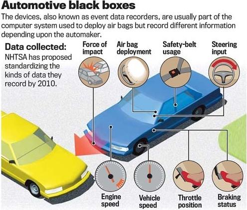 binnbox car dvr what is a car black box. Black Bedroom Furniture Sets. Home Design Ideas