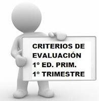 CRITERIOS EVALUACION 1º PRIM 1º TRIM.