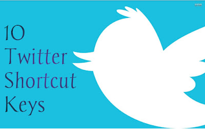10 Twitter Shortcut Keys that Every User Should Know
