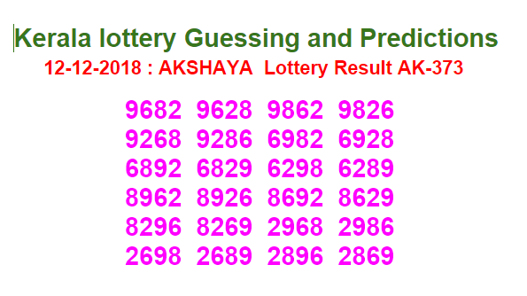 KeralaLotteryResult.net, Akshaya Lottery 12-12-2018, lottery winner, Live result, lottery results, Lottery Result Today, lottery result today, Kerala Lottery, Kerala lottery, kerala lottery, Kerala Lottery Result, kerala lottery result, Kerala lottery result, Kerala Lottery results, kerala lottery result today, Kerala lottery results and guessing numbers, kerala lottery results today live results today, akshaya lottery result ak 373, kerala lottery results, Kerala lottery results, lottery results today, lottery today, Kerala lottery today, kerala lottery today, kerala lottery result today live, live kerala lottery result today 12-12-2018, kerala lottery results today,