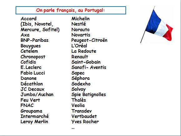 Joyeux Anniversaire En Portugais Parole Anniversaire