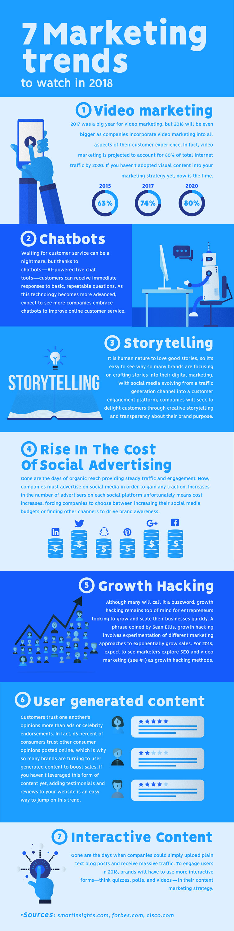 7 Digital Marketing Trends to Watch in 2018 (Infographic)