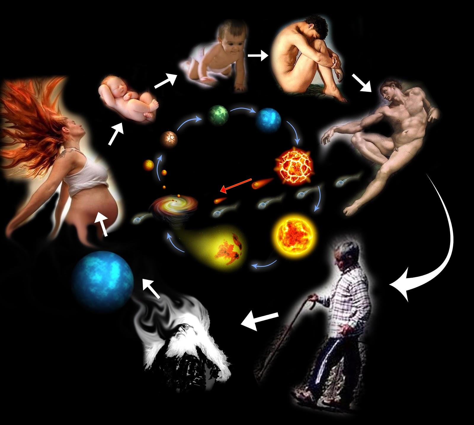 Explodador Dos C 233 Us Origem Da Vida E Vida Extraterrestre