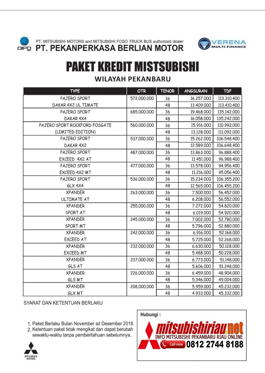 Kredit Desember Ceria Mitsubishi Pekanbaru Riau