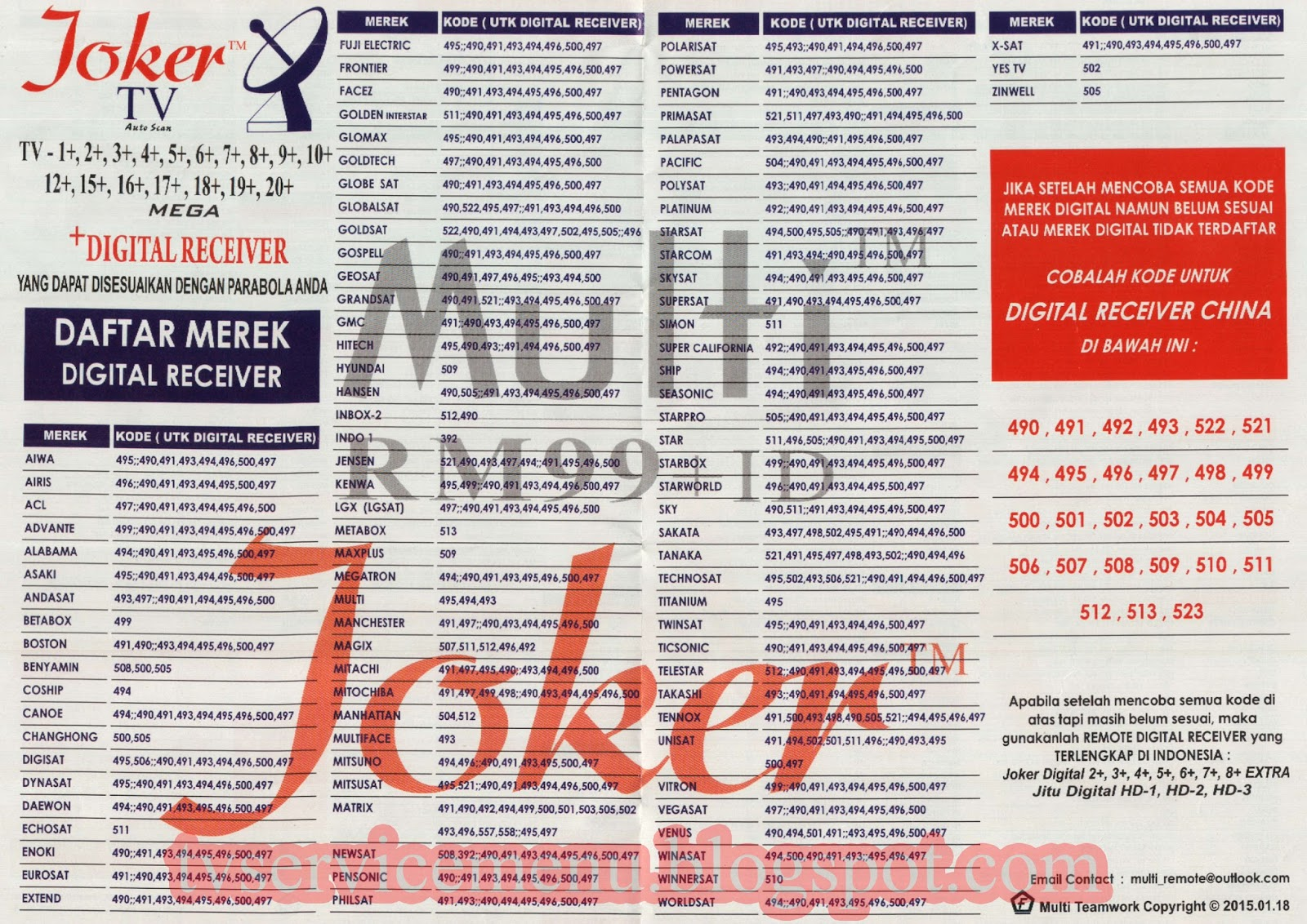 Daftar kode receiver remote joker