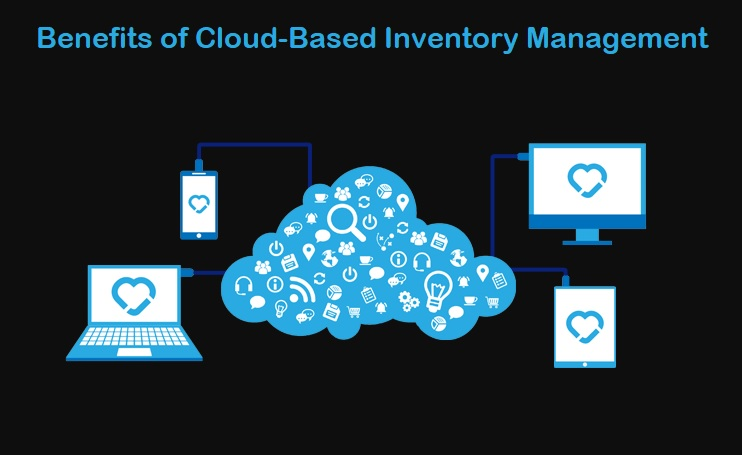 Benefits of Cloud-Based Inventory Management Software