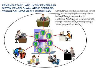 Bimtek Arsip & Tata Naska Dinas