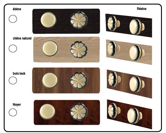 boutons de meuble rétro
