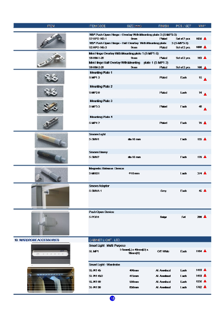 Modular Kitchen Hard Wares And Accessories