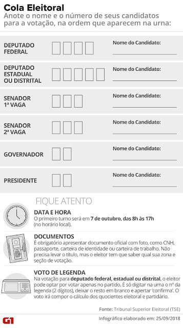 Cola eleitoral: imprima e preencha com os dados de seus candidatos