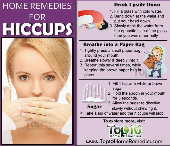 Hiccups Caused