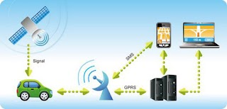 Khawatir Mobil Anda Hilang? Lacak Saja dengan GPS Tracker
