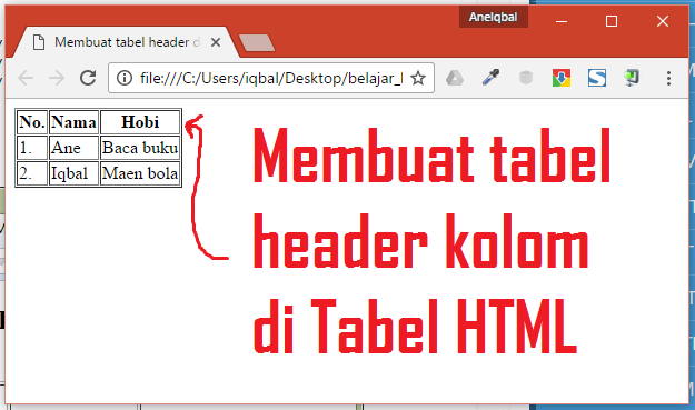 membuat tabel header di html