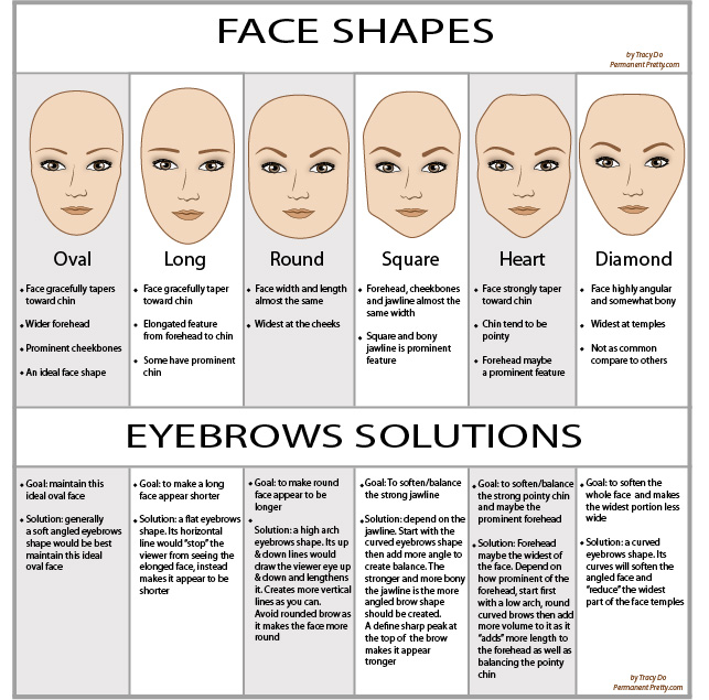 Beautiful Beings Know The Brow Shape To Best Fit Your Face Shape