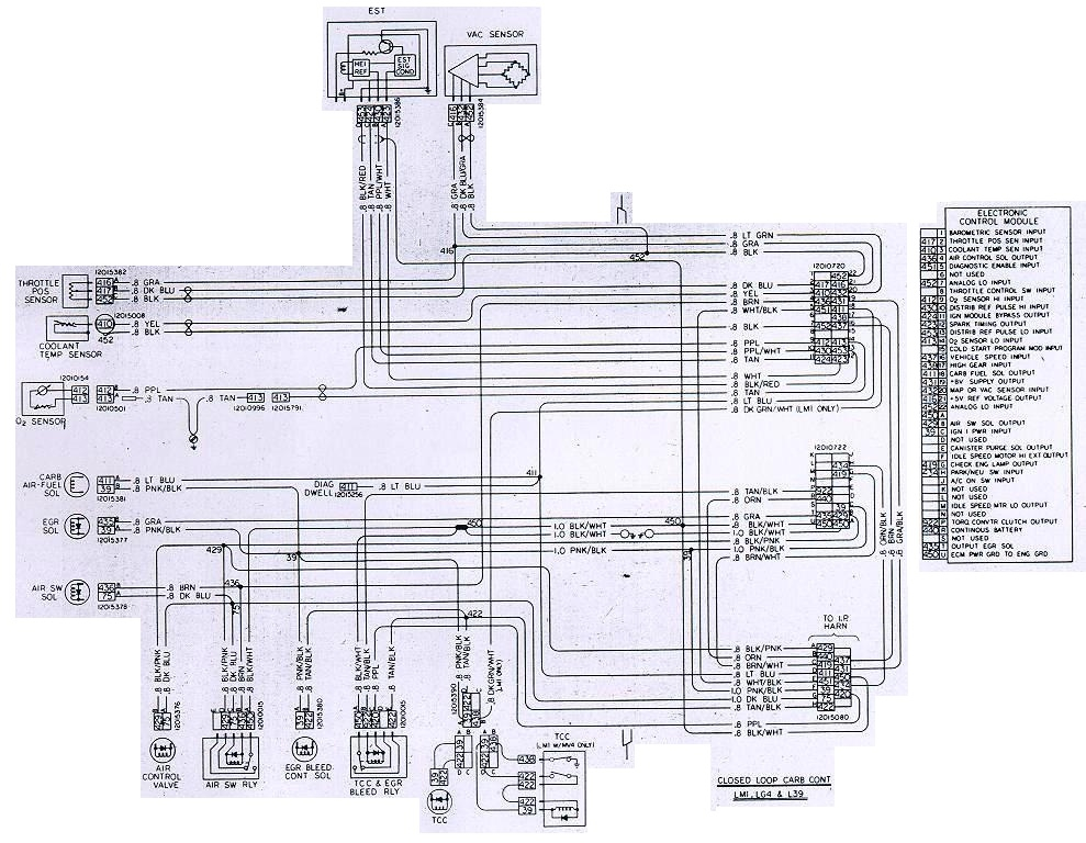 1981 Chevrolet Camaro Wiring Diagram | All about Wiring ...