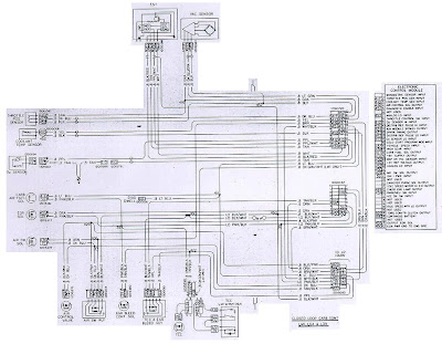 1981 chevrolet camaro wiring diagram all about wiring diagrams rh diagramonwiring blogspot com 1980 camaro wiring diagram 1981 camaro radio wiring diagram