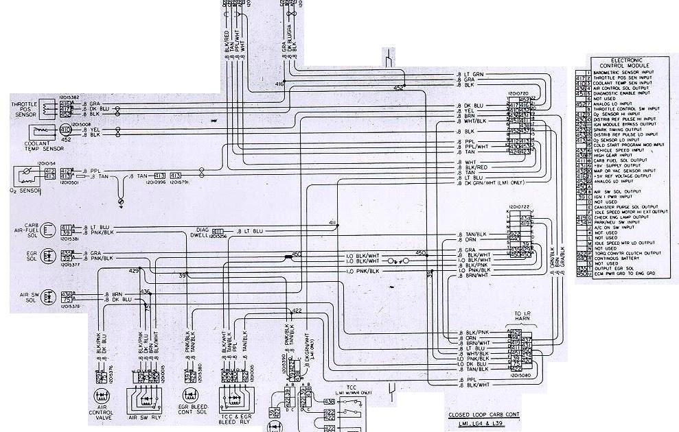 1981 Chevrolet Camaro Wiring Diagram