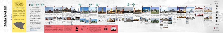 kimberley ee sze ann s eportfolio islamic architecture arc60803