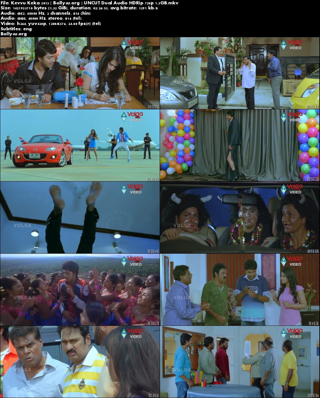 Kevvu Keka 2013 HDRip UNCUT Hindi Telugu Dual Audio 720p Download