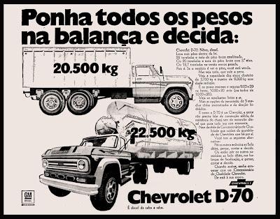 Anos 70; história da década de 70; Brazil in the 70s; Brazilian advertising cars in the 70s