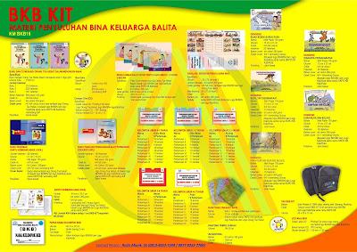 Bkb kit 2018 bkb kit bkkbn 2018 bkb kit dak bkkbn 2018 produk bkb kit bkkbn 2018 pengadaan bkb kit 2018