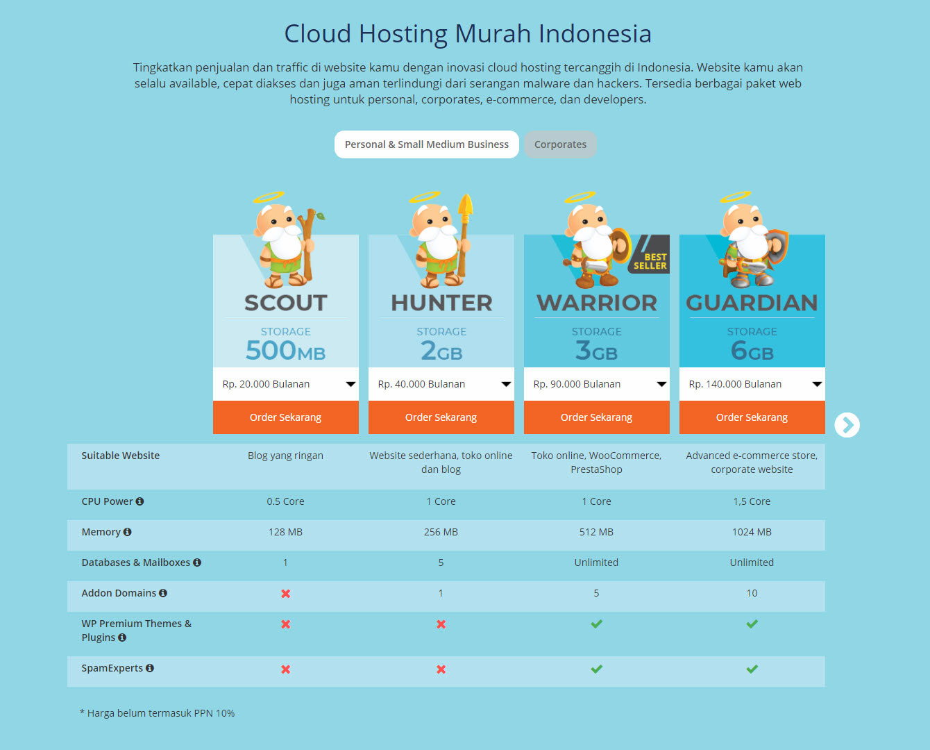 Price Cloud Hosting Dewa Web