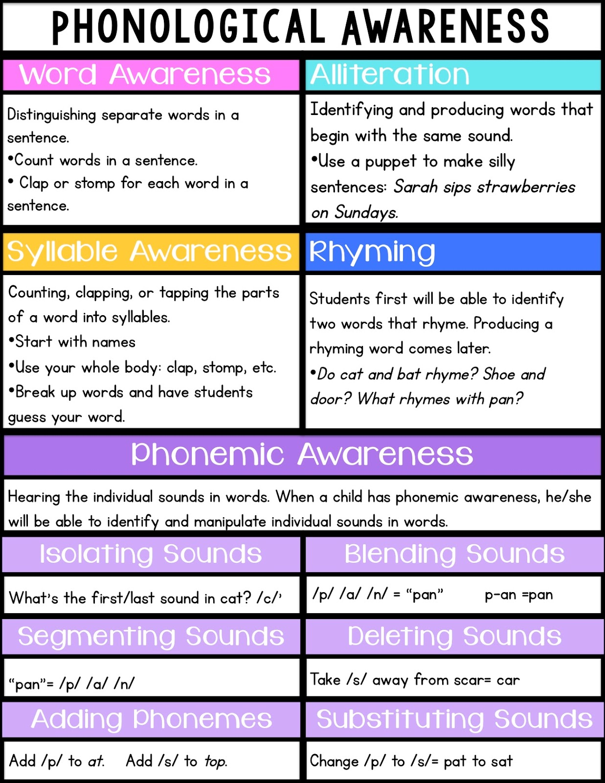 Sarah's First Grade Snippets: All about Phonemic Awareness [ 1600 x 1237 Pixel ]