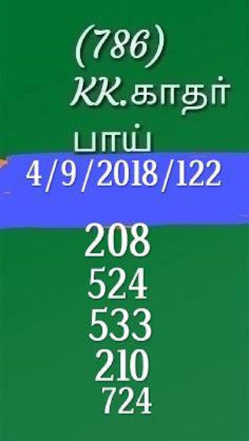 Kerala lottery abc guessing Sthree sakthi SS-122 on 04.09.2018 by KK